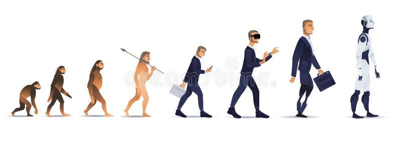 Διανυσματική εξέλιξη ανθρώπων από τον πίθηκο στο ρομπότ ελεύθερη απεικόνιση δικαιώματος