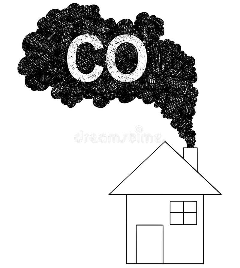 Διανυσματική καλλιτεχνική απεικόνιση σχεδίων του καπνού που προέρχεται από την καπνοδόχο σπιτιών, το μονοξείδιο του άνθρακα ή την ελεύθερη απεικόνιση δικαιώματος