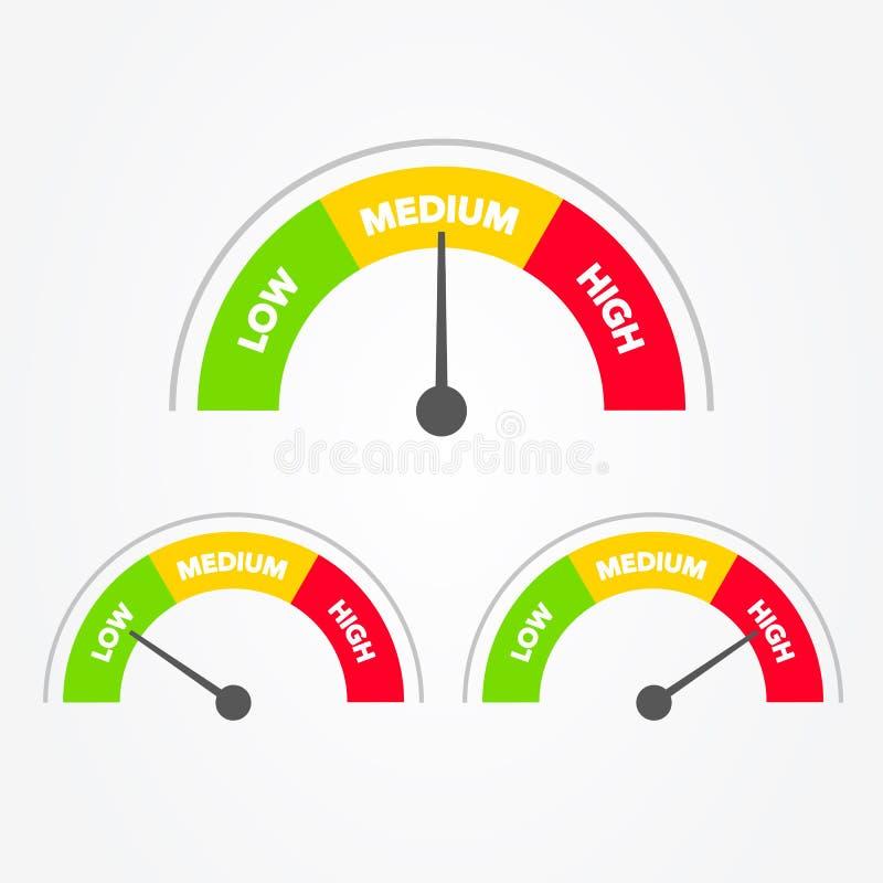 Διανυσματική κλίμακα ταχυμέτρων απεικόνισης από πράσινο στο κόκκινο με το βέλος και το κείμενο χαμηλά, μέσα και υψηλά διανυσματική απεικόνιση