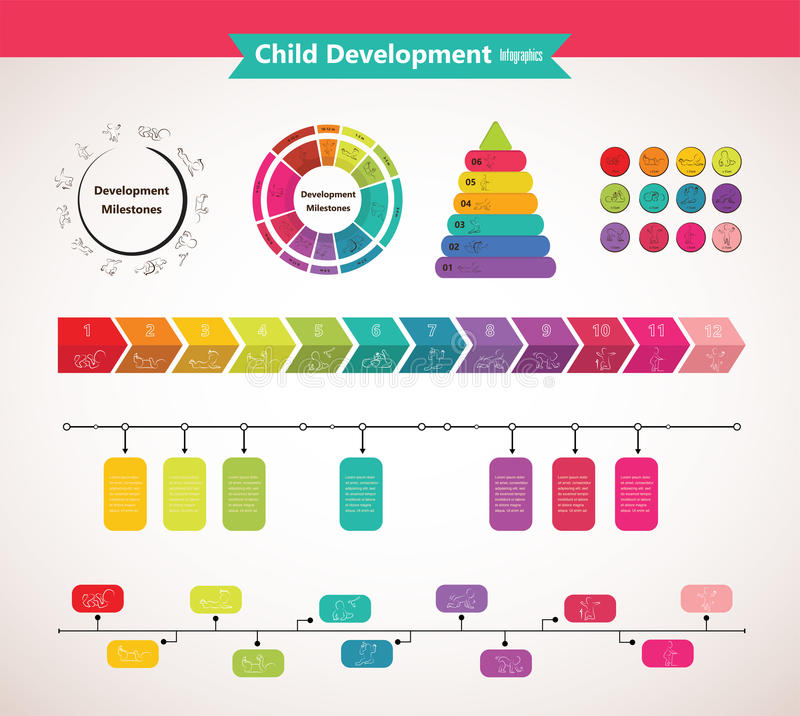 Διανυσματική πυραμίδα παιδιών για infographic Ανάπτυξη παιδιών ελεύθερη απεικόνιση δικαιώματος