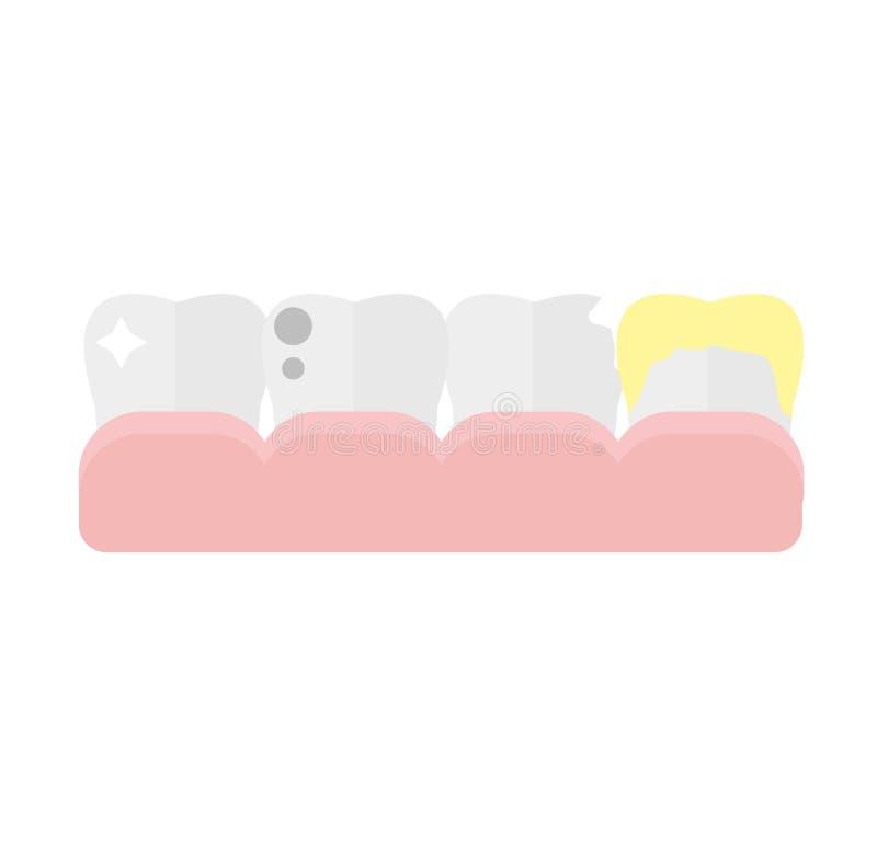 Διανυσματική σκιαγραφία εικονιδίων δοντιών ελεύθερη απεικόνιση δικαιώματος