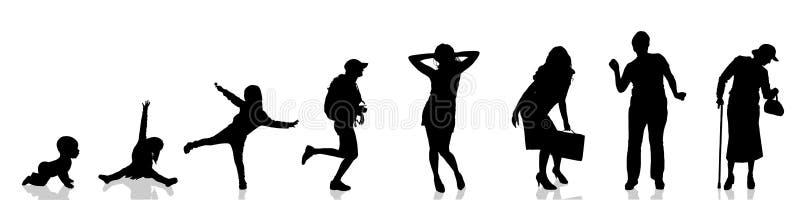 Διανυσματική σκιαγραφία της γυναίκας διανυσματική απεικόνιση