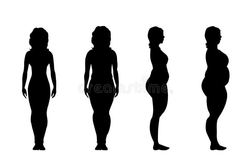 Διανυσματική σκιαγραφία της γυναίκας απεικόνιση αποθεμάτων