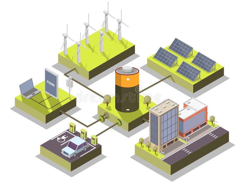 Διανυσματική isometric απεικόνιση εναλλακτικής ενέργειας απεικόνιση αποθεμάτων