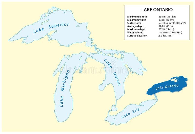 Διανυσματικός χάρτης πληροφοριών της λίμνης Οντάριο στη Βόρεια Αμερική απεικόνιση αποθεμάτων