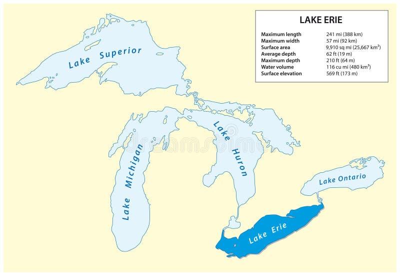 Διανυσματικός χάρτης πληροφοριών της λίμνης Erie στη Βόρεια Αμερική ελεύθερη απεικόνιση δικαιώματος