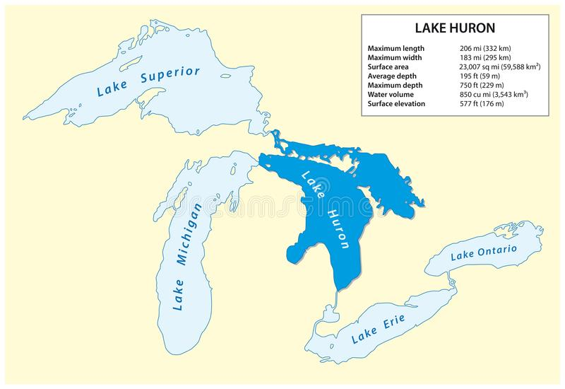 Διανυσματικός χάρτης πληροφοριών της λίμνης Huron στη Βόρεια Αμερική απεικόνιση αποθεμάτων