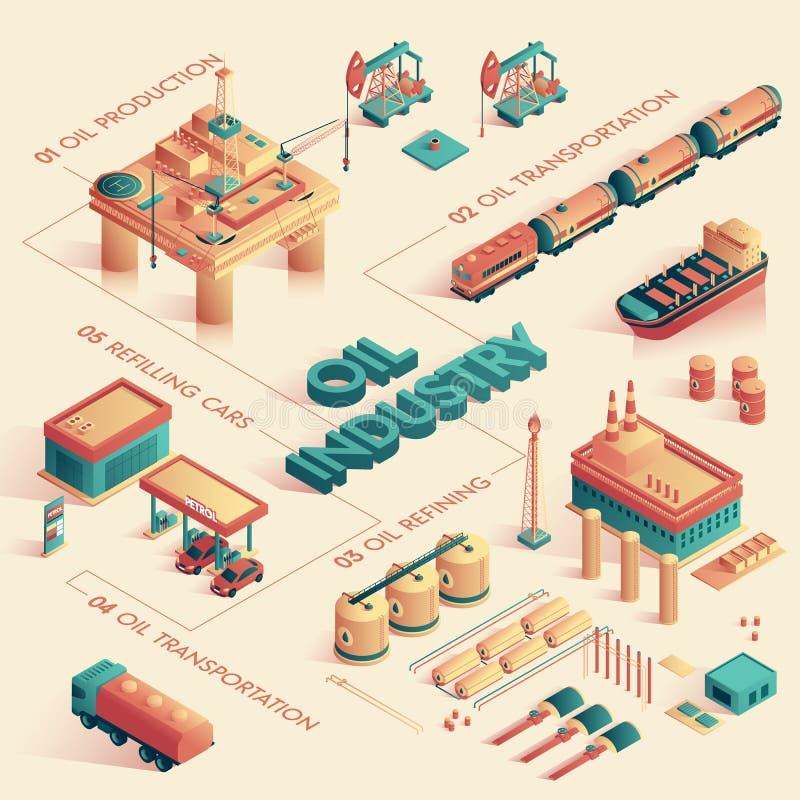 Διανυσματικός Isometric τρισδιάστατος βιομηχανίας πετρελαίου απεικόνισης απεικόνιση αποθεμάτων