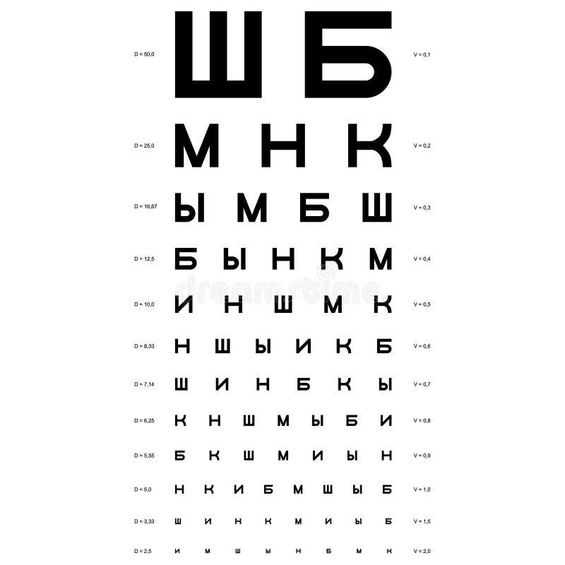 Διανυσματικό διάγραμμα δοκιμής ματιών απεικόνιση αποθεμάτων