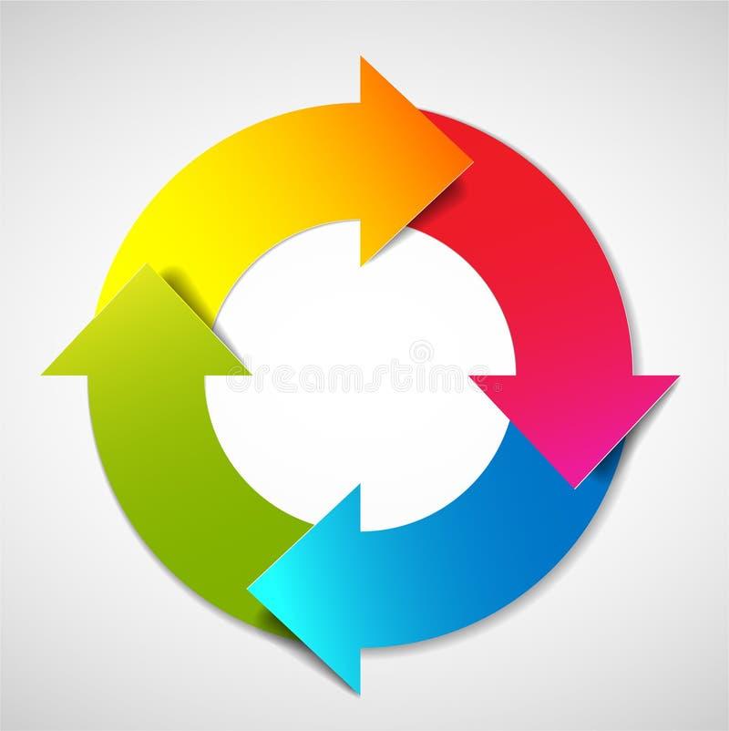 Διανυσματικό διάγραμμα κύκλων ζωής απεικόνιση αποθεμάτων
