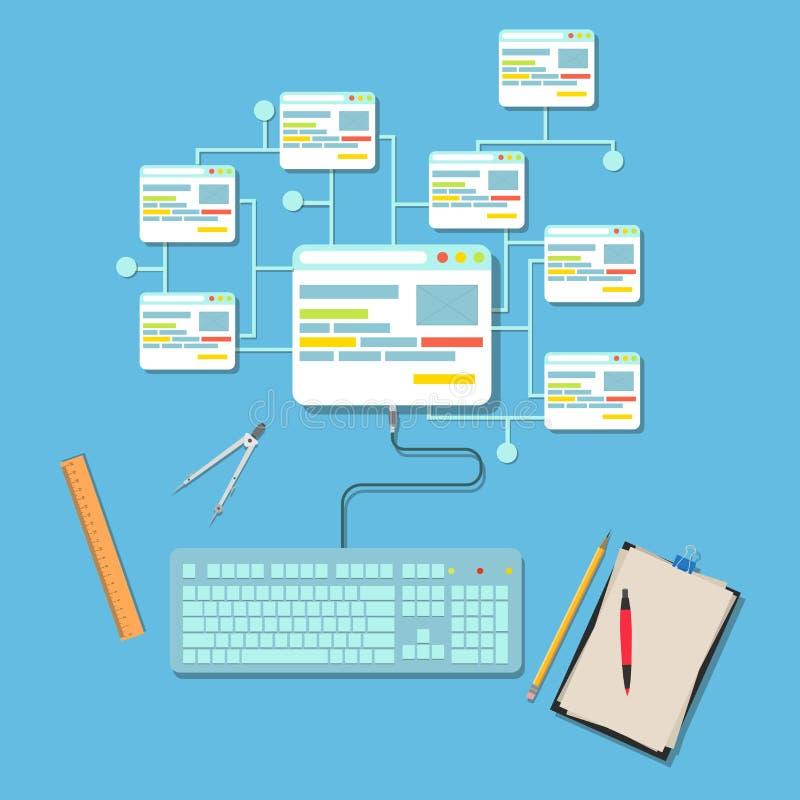 Διανυσματικό επίπεδο σχέδιο απεικόνισης έννοιας σχεδίου Ιστού Ανάπτυξη διαδικασίας οικοδόμησης ιστοχώρου σελίδων διανυσματική απεικόνιση