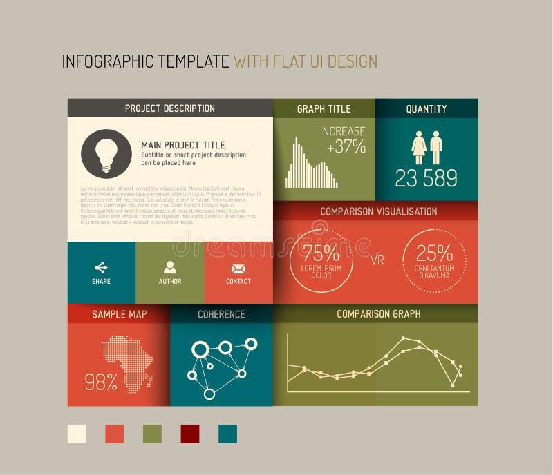 Διανυσματικό επίπεδο πρότυπο/σχέδιο ενδιάμεσων με τον χρήστη (UI) infographic ελεύθερη απεικόνιση δικαιώματος