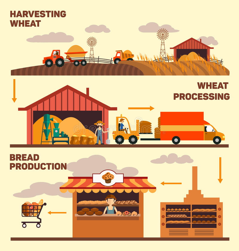 Διανυσματικό εργοστάσιο απεικόνισης και η παραγωγή απεικόνιση αποθεμάτων