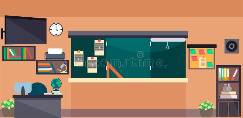 Διανυσματικό εσωτερικό τάξεων διανυσματική απεικόνιση