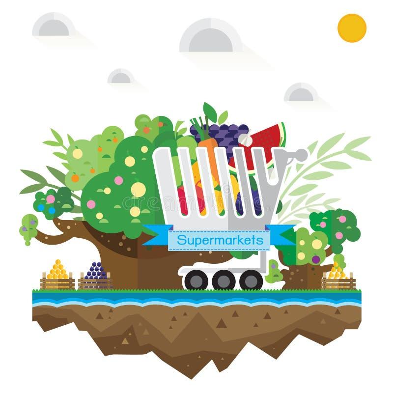 Διανυσματικό καροτσάκι υπεραγορών, φρούτα, χλόη, εδαφολογικό δέντρο και wat ελεύθερη απεικόνιση δικαιώματος