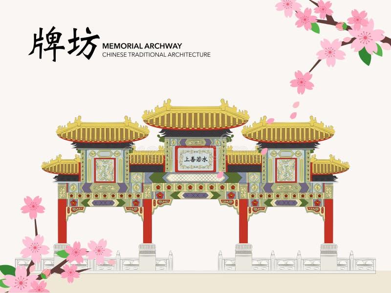 Διανυσματικό κινεζικό παραδοσιακό κτήριο αρχιτεκτονικής σειράς προτύπων ελεύθερη απεικόνιση δικαιώματος
