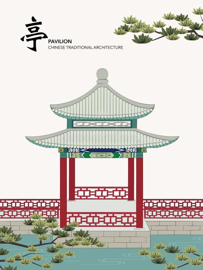 Διανυσματικό κινεζικό παραδοσιακό κτήριο αρχιτεκτονικής σειράς προτύπων απεικόνιση αποθεμάτων