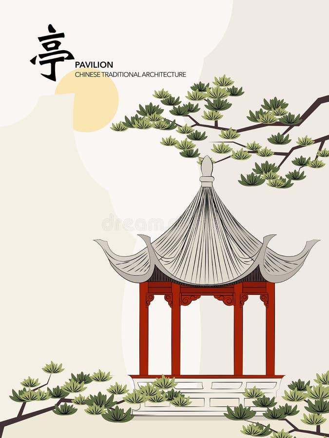 Διανυσματικό κινεζικό παραδοσιακό κτήριο αρχιτεκτονικής σειράς προτύπων διανυσματική απεικόνιση