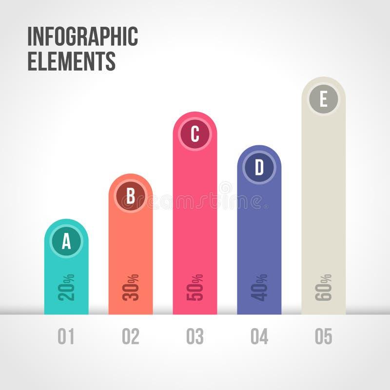 Διανυσματικό πρότυπο στοιχείων ιστογραμμάτων ποσοστού για infographic και την παρουσίαση σε ζωηρόχρωμο ελεύθερη απεικόνιση δικαιώματος