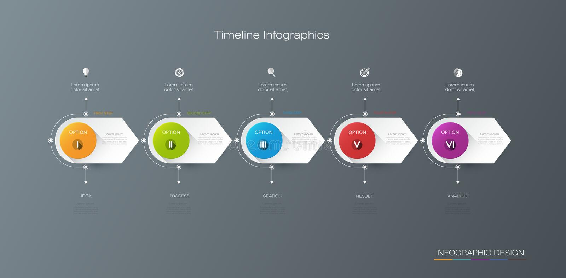 Διανυσματικό πρότυπο σχεδίου υπόδειξης ως προς το χρόνο infographics με το σχέδιο ετικετών απεικόνιση αποθεμάτων