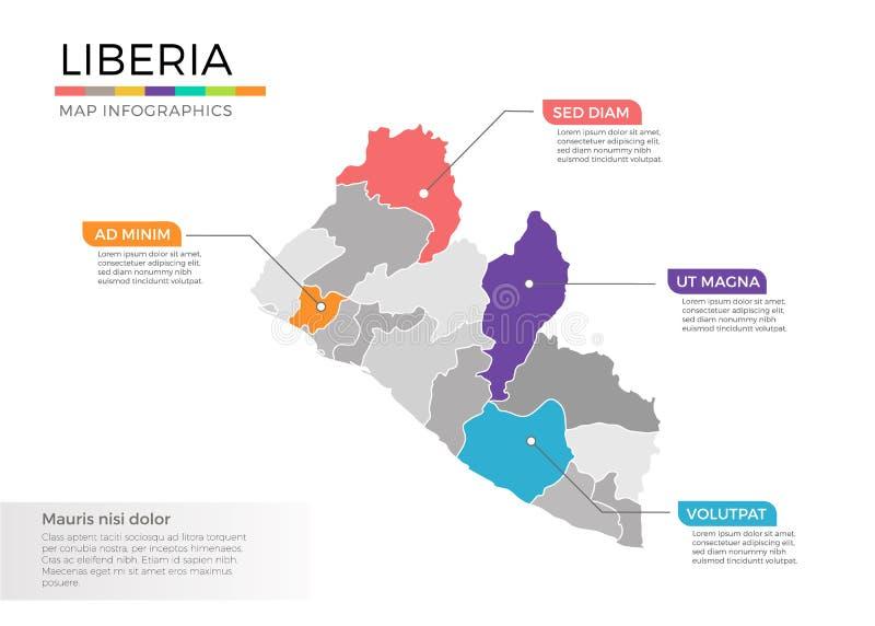 Διανυσματικό πρότυπο infographics χαρτών της Λιβερίας με τις περιοχές και τα σημάδια δεικτών διανυσματική απεικόνιση