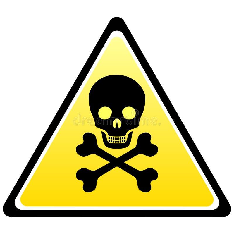 Διανυσματικό σημάδι κινδύνου κρανίων απεικόνισης ελεύθερη απεικόνιση δικαιώματος