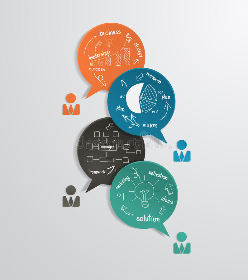 Διανυσματικό σύγχρονο λεκτικό πρότυπο επιχειρησιακών φυσαλίδων με ελεύθερη απεικόνιση δικαιώματος