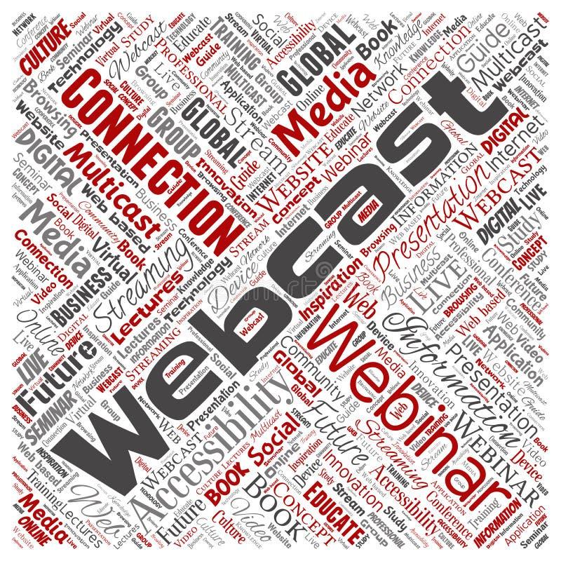 Διανυσματικό σύννεφο λέξης webcast webinar ελεύθερη απεικόνιση δικαιώματος