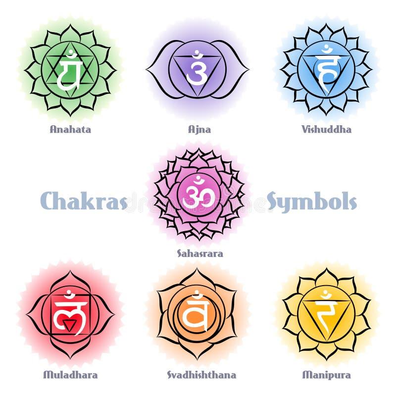 Διανυσματικό σύνολο συμβόλων Chakras ελεύθερη απεικόνιση δικαιώματος