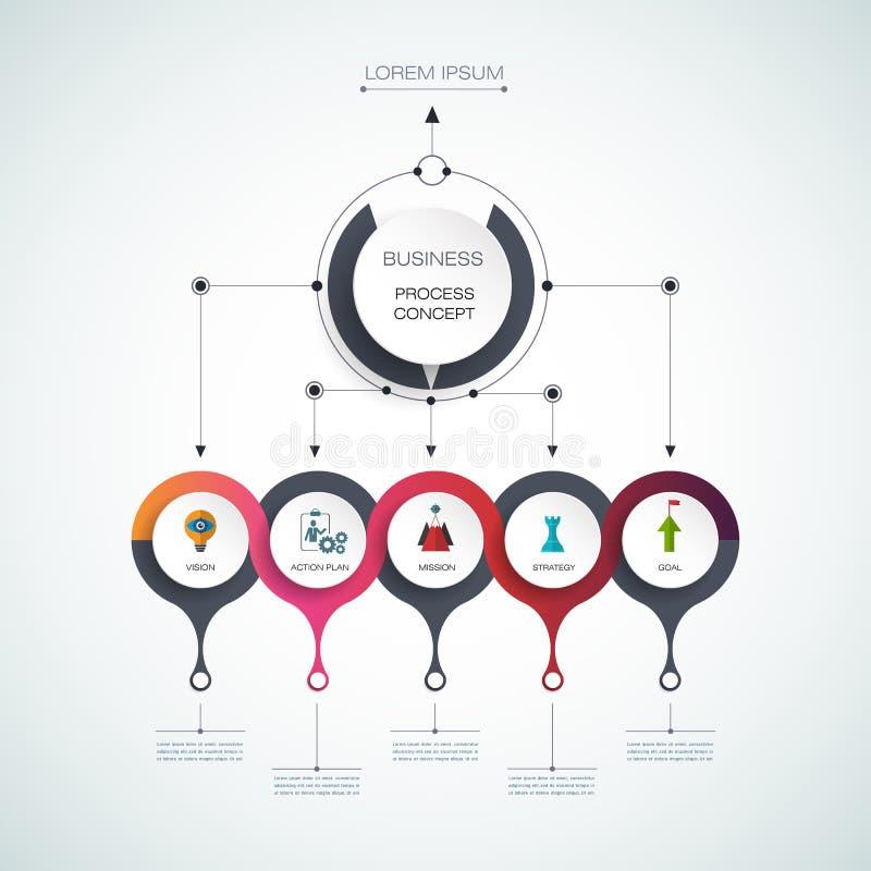 Διανυσματικό infographic πρότυπο, έννοια επιχειρησιακής διαδικασίας με τις επιλογές διανυσματική απεικόνιση