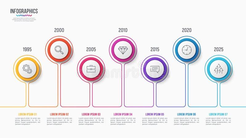 Διανυσματικό infographic σχέδιο 7 βημάτων, διάγραμμα υπόδειξης ως προς το χρόνο διανυσματική απεικόνιση