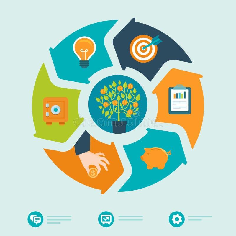 Διανυσματικό infographics επένδυσης διανυσματική απεικόνιση