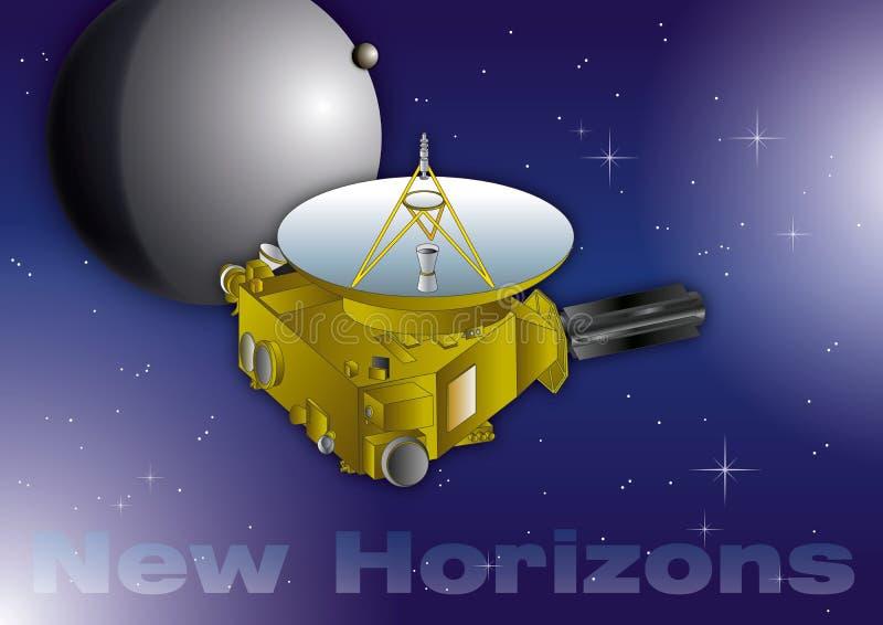 Διαπλανητικός διαστημικός έλεγχος της New Horizons, διανυσματική απεικόνιση διανυσματική απεικόνιση