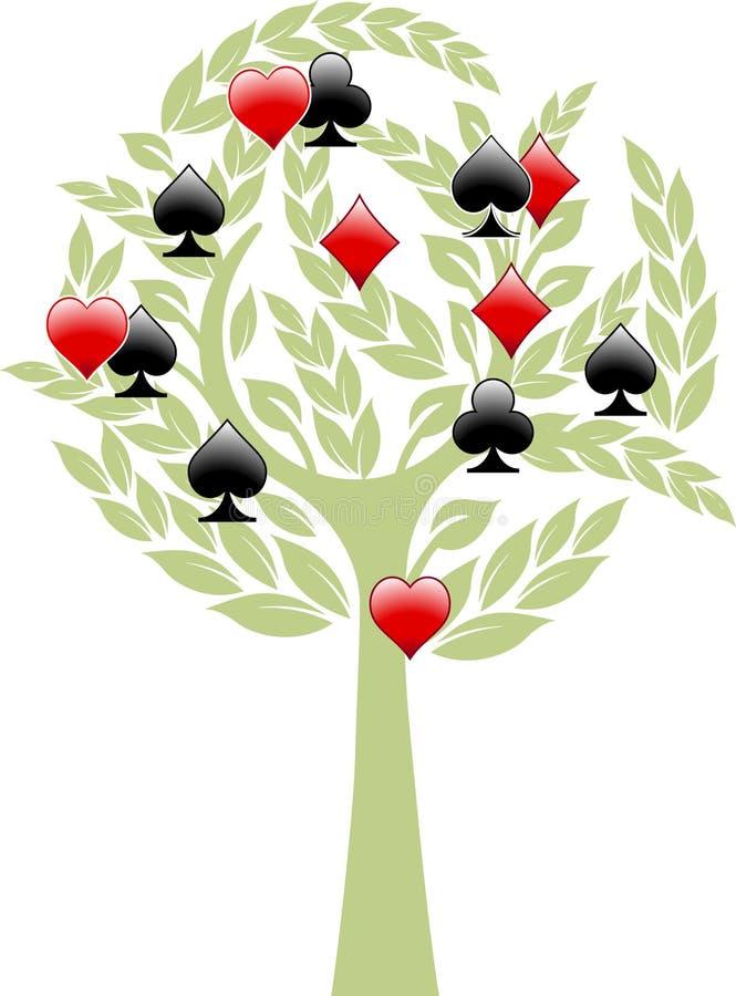 διαπραγμάτευση στο δέντρ&o απεικόνιση αποθεμάτων