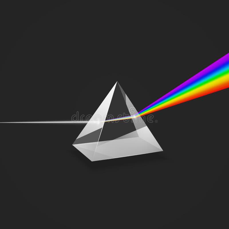 Διασπορά Ζωηρόχρωμο φάσμα του φωτός Πείραμα με το πρίσμα γυαλιού και την ακτίνα του φωτός r απεικόνιση αποθεμάτων