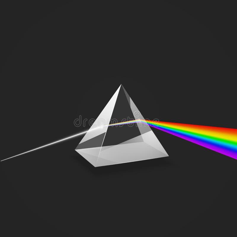 Διασπορά Ζωηρόχρωμο φάσμα του φωτός Πρίσμα γυαλιού και ακτίνα του φωτός Πείραμα επιστήμης με το φως r απεικόνιση αποθεμάτων