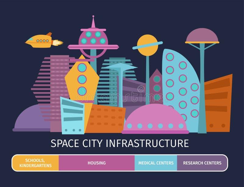 Διαστημική διανυσματική απεικόνιση επιστήμης κόσμου ανακαλύψεων τουρισμού infographic απεικόνιση αποθεμάτων
