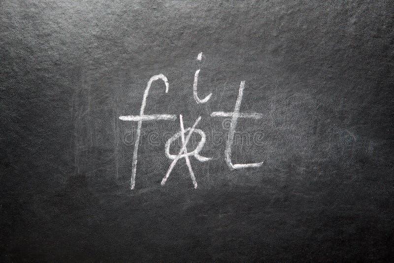 Διασχισμένο έξω λίπος λέξης, και γραπτή τακτοποίηση στον πίνακα, την ικανότητα και την υγιή έννοια τρόπου ζωής στοκ εικόνες
