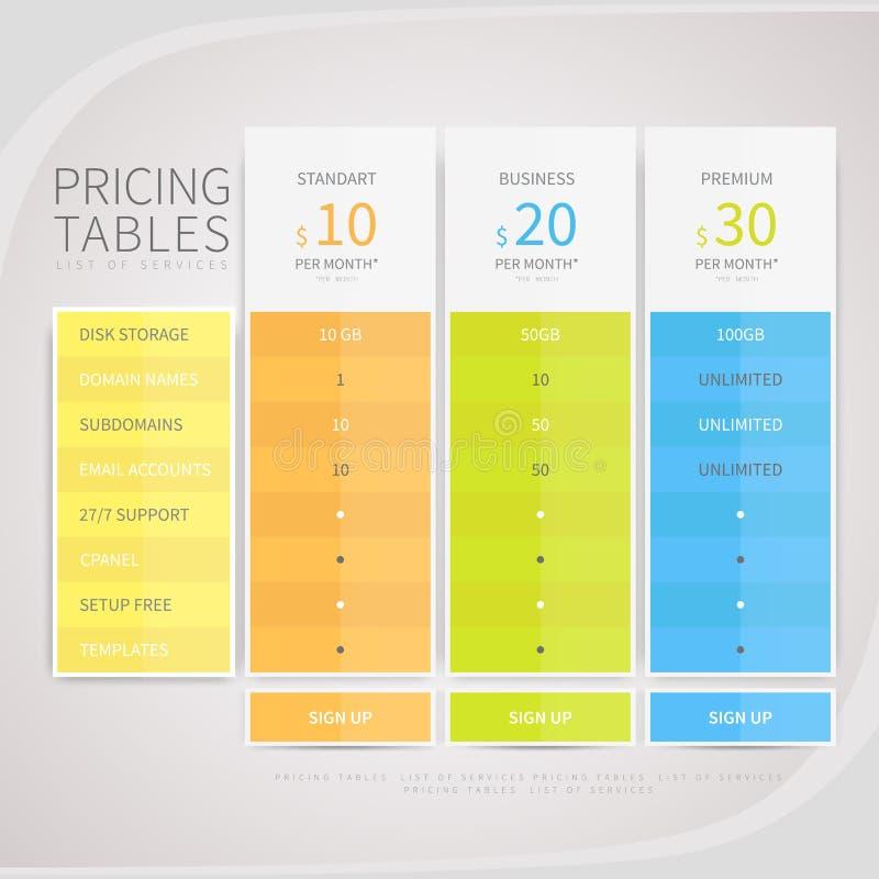 Διατιμώντας τον πίνακα σύγκρισης που τίθεται για την εμπορική υπηρεσία επιχειρησιακού Ιστού απεικόνιση αποθεμάτων