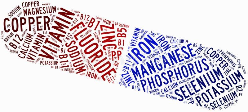 Διατροφή ή διατροφή σύννεφων λέξης σχετική, συμπεριλαμβανομένων των μεταλλευμάτων διανυσματική απεικόνιση