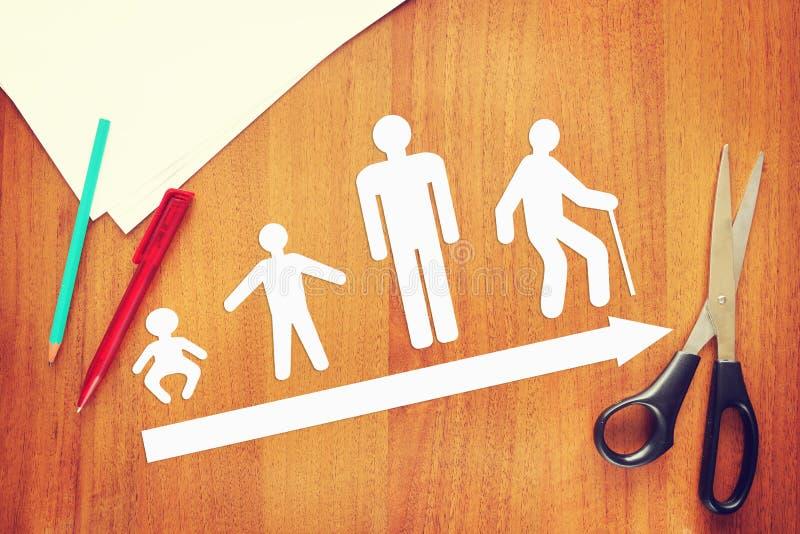 Διαφορετικές φάσεις ανθρώπινης ζωής ελεύθερη απεικόνιση δικαιώματος