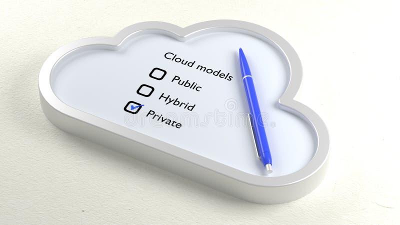Διαφορετικοί πίνακας ελέγχου και ιδιωτικός σύννεφων τρία που διασχίζονται μακριά ελεύθερη απεικόνιση δικαιώματος