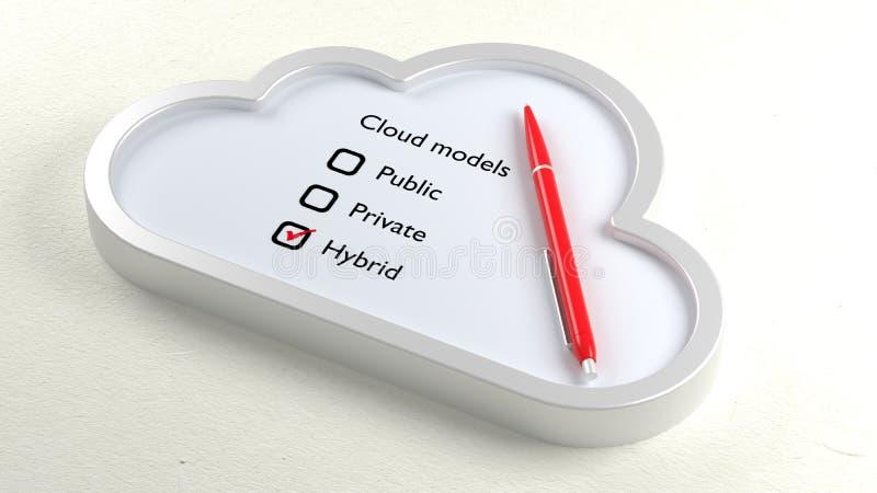 Διαφορετικοί πίνακας ελέγχου και υβρίδιο σύννεφων τρία που διασχίζονται μακριά απεικόνιση αποθεμάτων