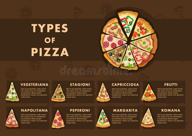 Διαφορετικοί τύποι πιτσών menu Έννοια Pizzeria ελεύθερη απεικόνιση δικαιώματος