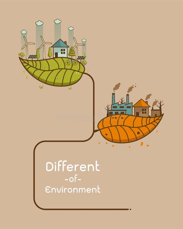Διαφορετικός περιβαλλοντικά διανυσματική απεικόνιση