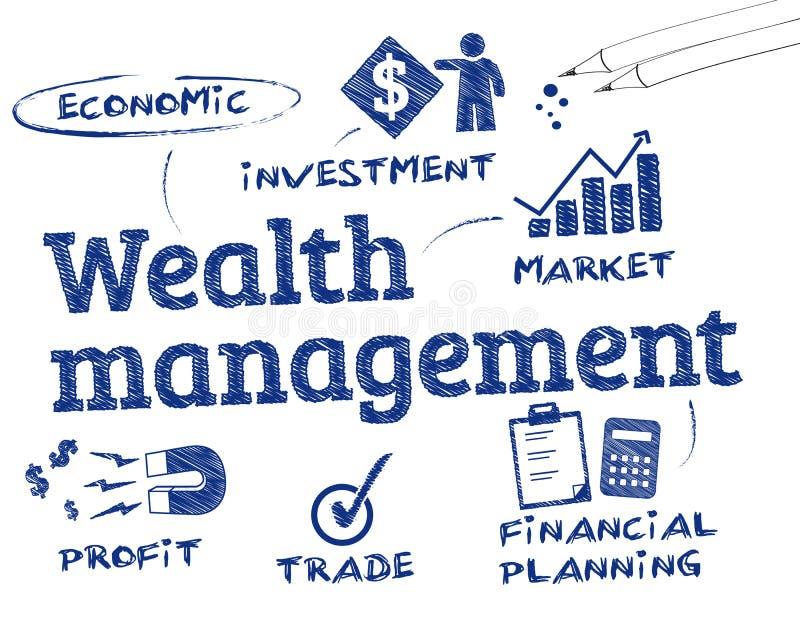Διαχείριση πλούτου διανυσματική απεικόνιση