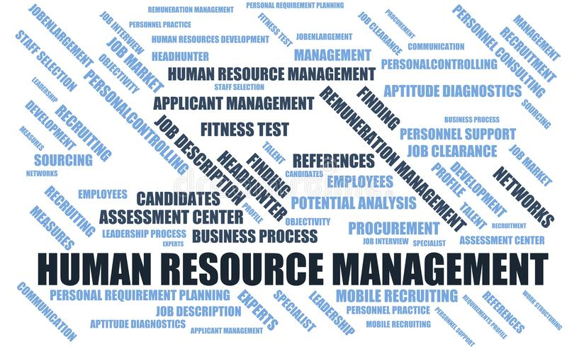 Διαχείριση του ανθρώπινου δυναμικού - σύννεφο λέξης/wordcloud με τους όρους για τη στρατολόγηση διανυσματική απεικόνιση