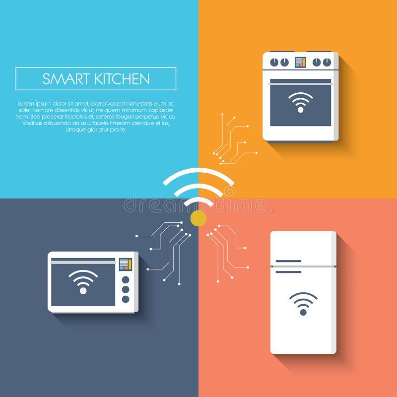 Διαδίκτυο της έξυπνης έννοιας κουζινών πραγμάτων με ελεύθερη απεικόνιση δικαιώματος