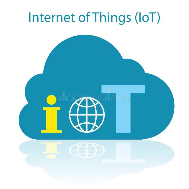 Διαδίκτυο του εικονιδίου σύννεφων πραγμάτων διανυσματική απεικόνιση