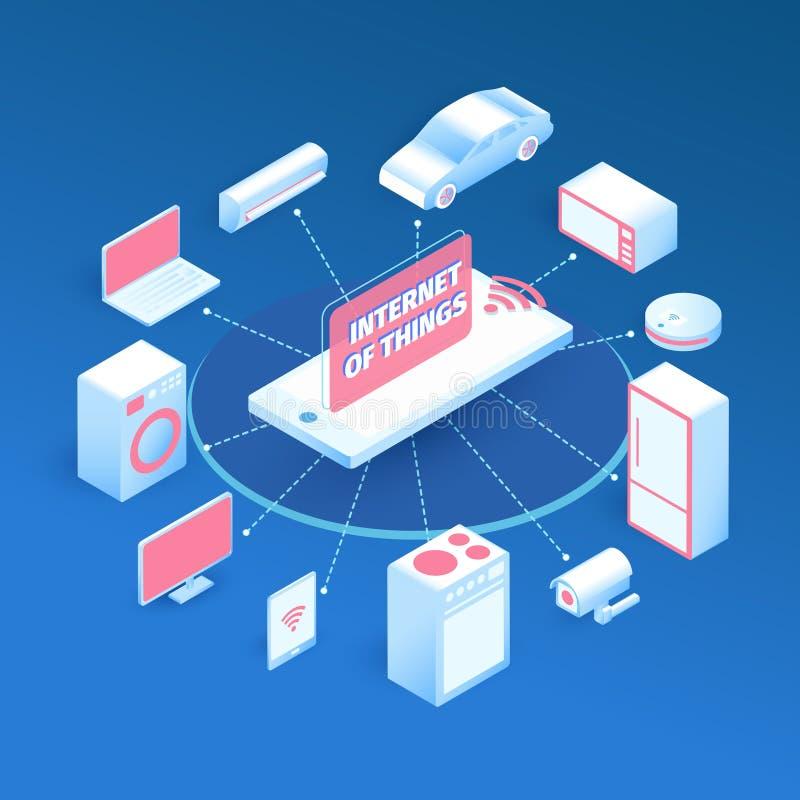 Διαδίκτυο του σχεδιαγράμματος πραγμάτων Σε απευθείας σύνδεση συγχρονισμός IOT και connec διανυσματική απεικόνιση